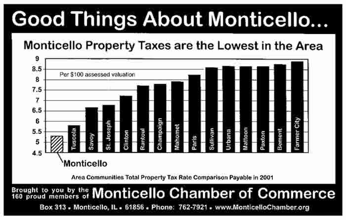 Monticello Property Taxes Are The Lowest In The Area